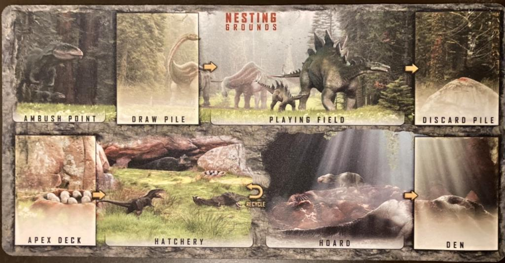 Apex Theropod Deck Builing Game - Playmat Joueur