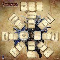 Image de Pathfinder - Le jeu de cartes - Tapis de jeu