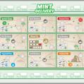 Image de Mint Delivery - Tapis Neoprene